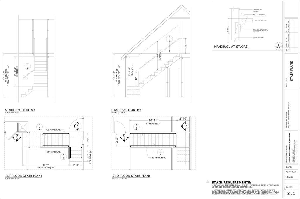 oakland plans 2